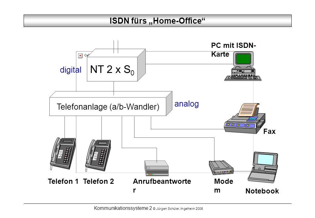 Kommunikationssysteme 2 © Jürgen Schüler, Ingelheim 2006 ISDN fürs Home-Office PC mit ISDN- Karte Fax Notebook Mode m Anrufbeantworte r Telefon 2Telef
