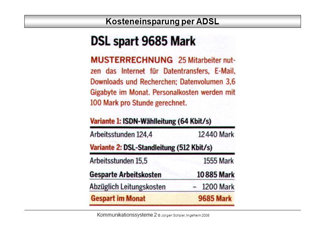 Kommunikationssysteme 2 © Jürgen Schüler, Ingelheim 2006 Kosteneinsparung per ADSL