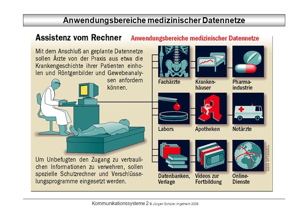 Kommunikationssysteme 2 © Jürgen Schüler, Ingelheim 2006 Anwendungsbereiche medizinischer Datennetze