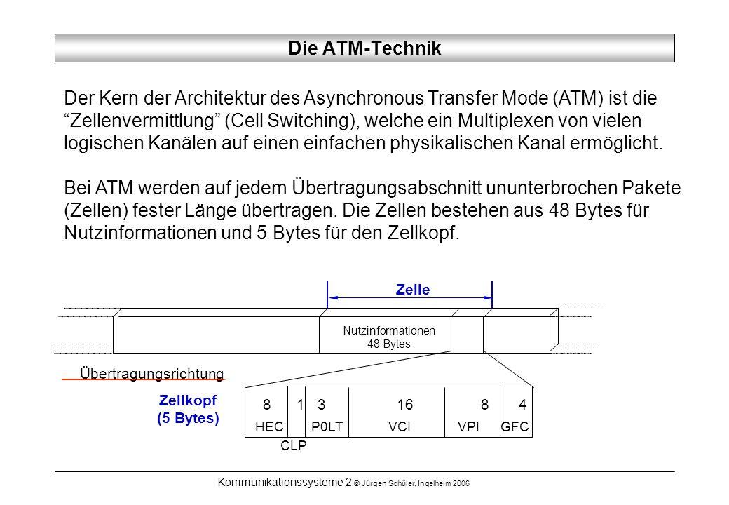Kommunikationssysteme 2 © Jürgen Schüler, Ingelheim 2006 Die ATM-Technik Der Kern der Architektur des Asynchronous Transfer Mode (ATM) ist die Zellenv