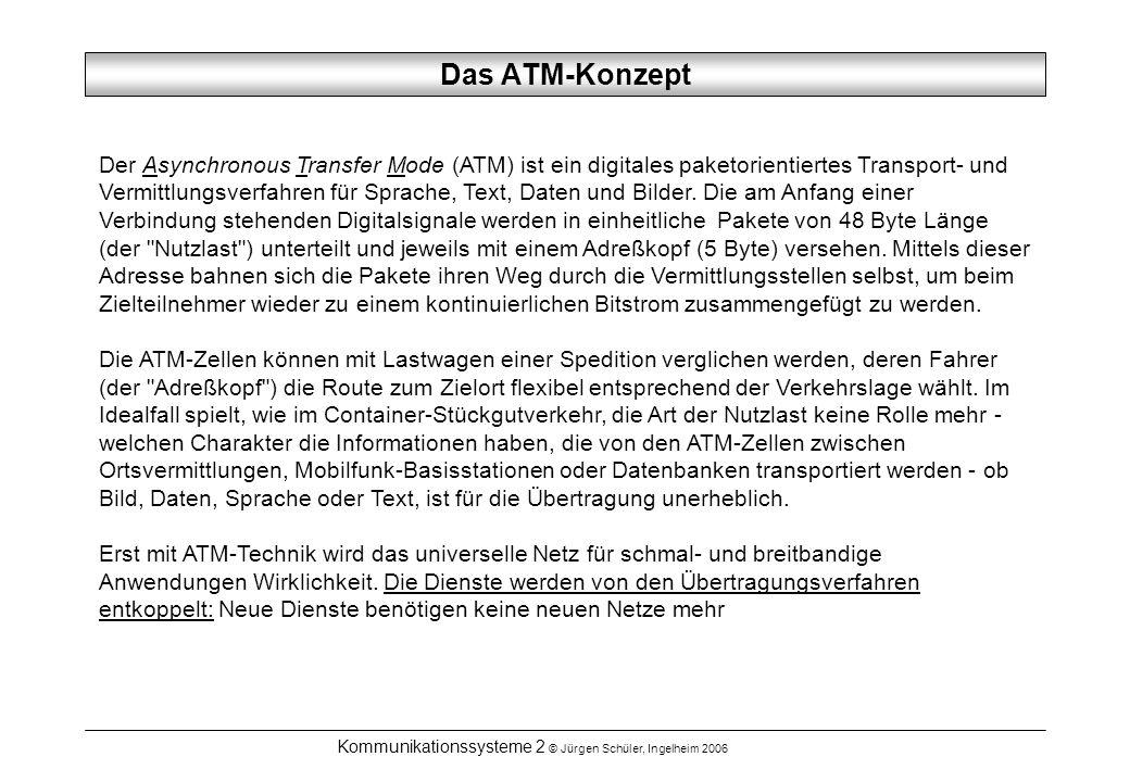 Kommunikationssysteme 2 © Jürgen Schüler, Ingelheim 2006 Das ATM-Konzept Der Asynchronous Transfer Mode (ATM) ist ein digitales paketorientiertes Tran