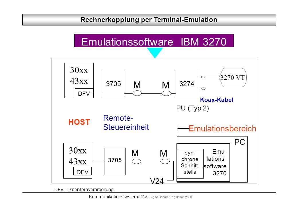 Kommunikationssysteme 2 © Jürgen Schüler, Ingelheim 2006 Emulationssoftware IBM 3270 Emu- lations- software 3270 syn- chrone Schnitt- stelle PC Emulat