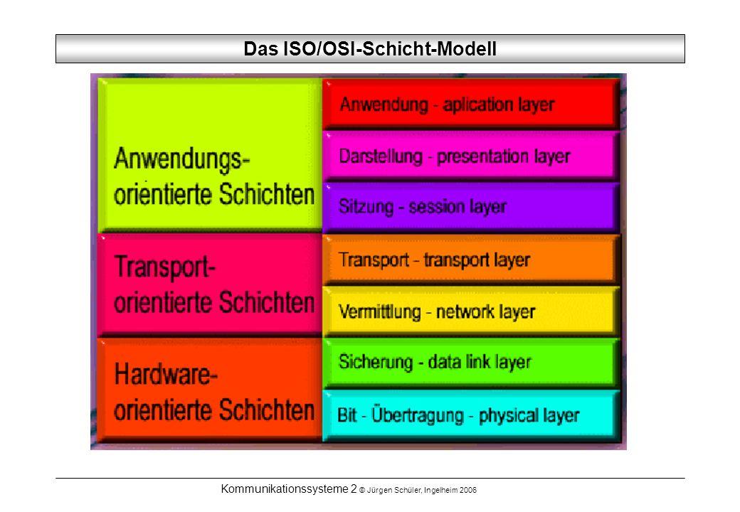 Kommunikationssysteme 2 © Jürgen Schüler, Ingelheim 2006 Das ISO/OSI-Schicht-Modell