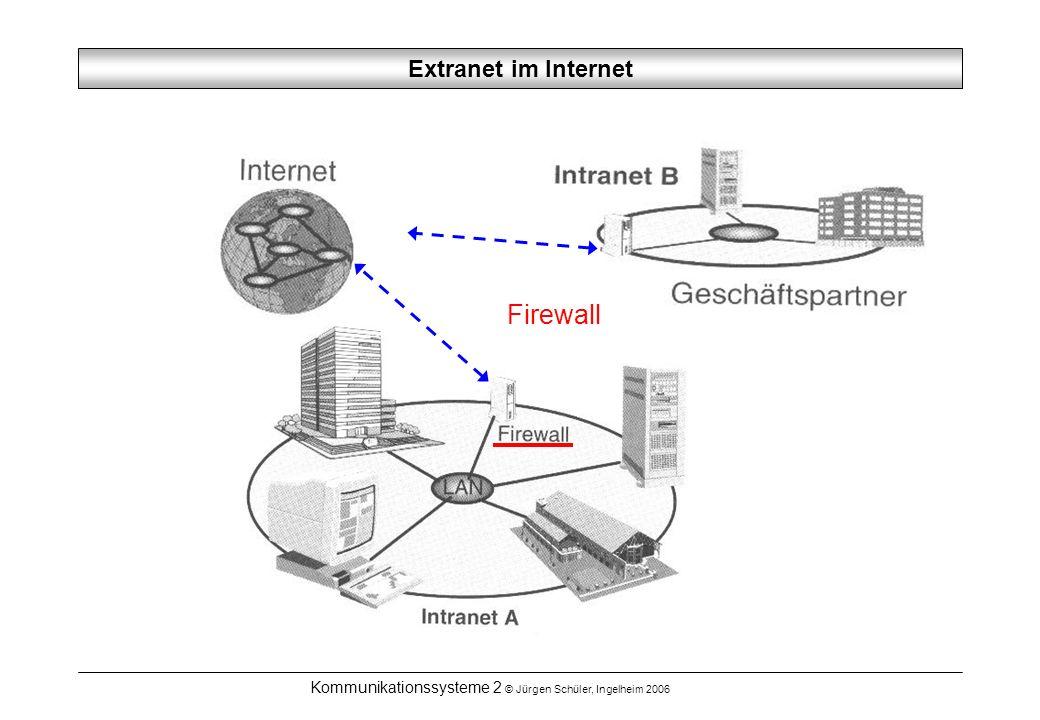 Kommunikationssysteme 2 © Jürgen Schüler, Ingelheim 2006 Extranet im Internet Firewall