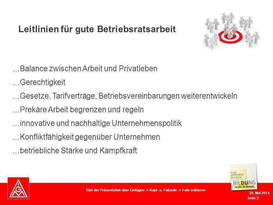 Seite 3 Leitlinien für gute Betriebsratsarbeit Titel der Präsentation über Einfügen -> Kopf- u. Fußzeile -> Folie editieren 20. Mai 2014 …Balance zwis
