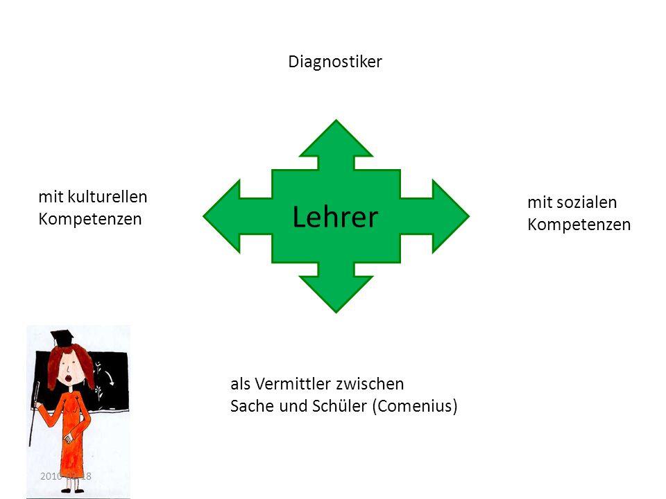 Lehrer Diagnostiker als Vermittler zwischen Sache und Schüler (Comenius) mit kulturellen Kompetenzen mit sozialen Kompetenzen 2010-02-18