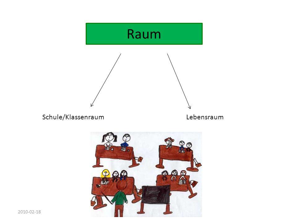 Raum Schule/KlassenraumLebensraum 2010-02-18