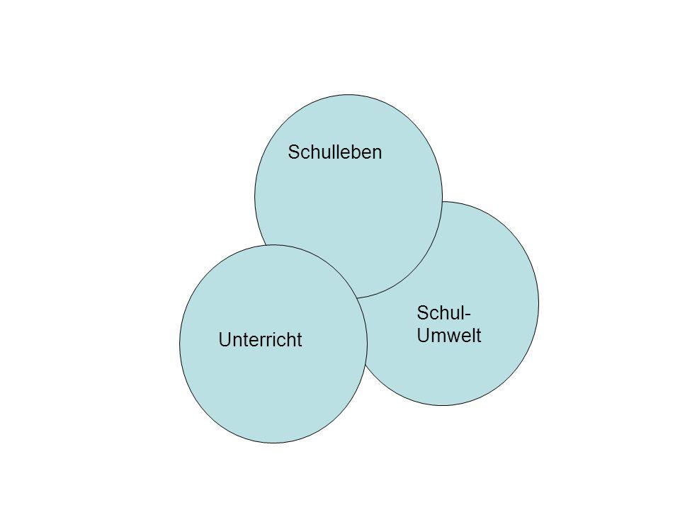 Unterricht Schul- Umwelt Schulleben