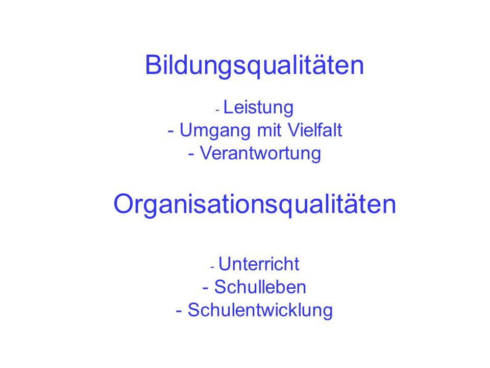 Bildungsqualitäten - Leistung - Umgang mit Vielfalt - Verantwortung Organisationsqualitäten - Unterricht - Schulleben - Schulentwicklung