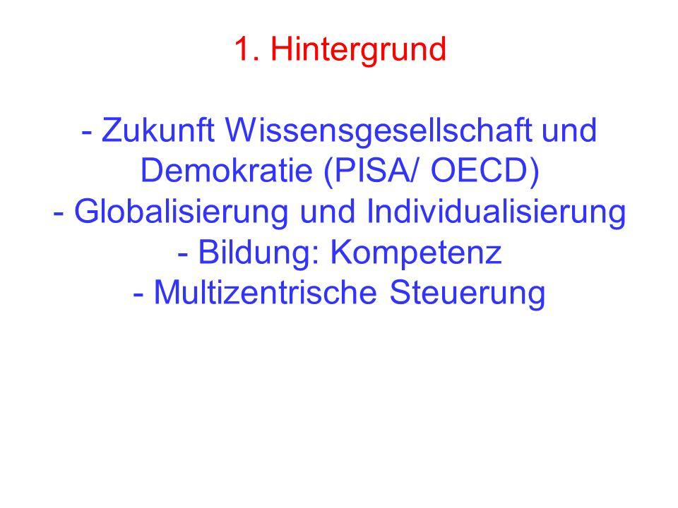 1. Hintergrund - Zukunft Wissensgesellschaft und Demokratie (PISA/ OECD) - Globalisierung und Individualisierung - Bildung: Kompetenz - Multizentrisch