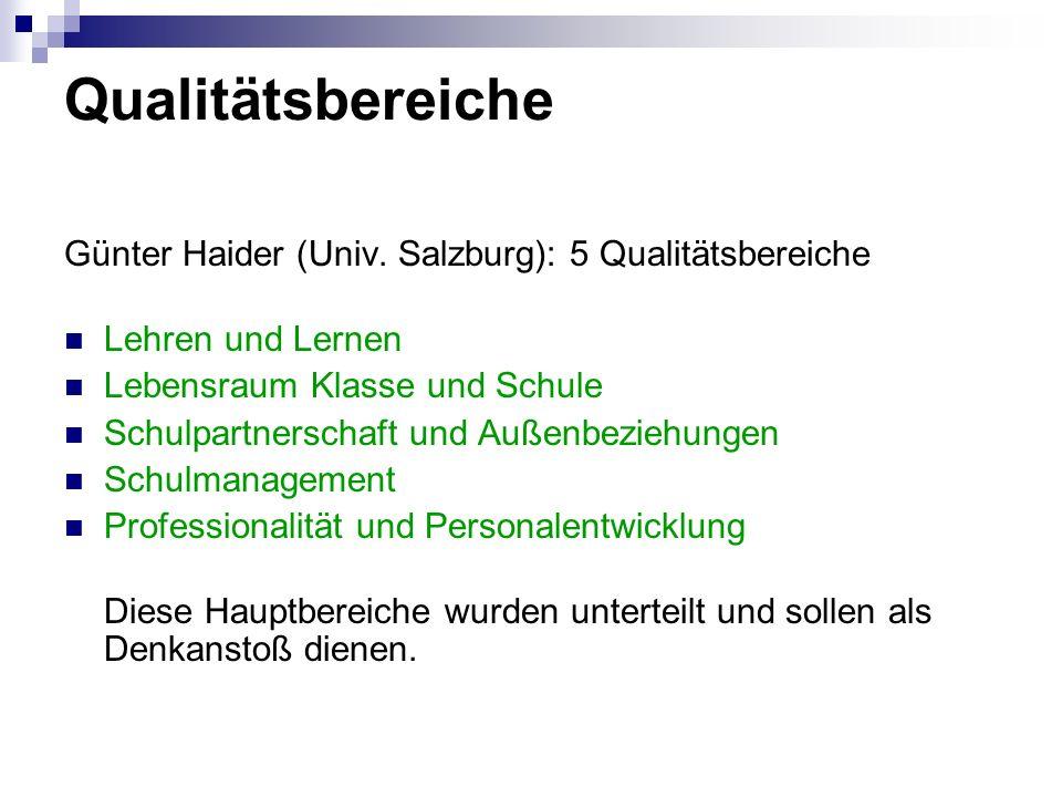 Qualitätsbereiche Günter Haider (Univ. Salzburg): 5 Qualitätsbereiche Lehren und Lernen Lebensraum Klasse und Schule Schulpartnerschaft und Außenbezie