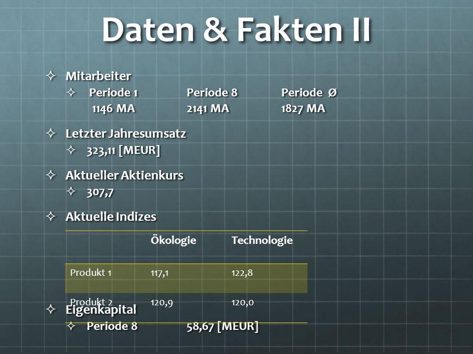 Daten & Fakten II Mitarbeiter Mitarbeiter Periode 1 Periode 8Periode Ø Periode 1 Periode 8Periode Ø 1146 MA2141 MA1827 MA Letzter Jahresumsatz Letzter