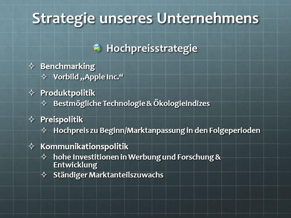 Strategie unseres Unternehmens Hochpreisstrategie Benchmarking Benchmarking Vorbild Apple Inc. Vorbild Apple Inc. Produktpolitik Produktpolitik Bestmö
