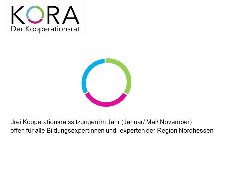 drei Kooperationsratssitzungen im Jahr (Januar/ Mai/ November) offen für alle Bildungsexpertinnen und -experten der Region Nordhessen
