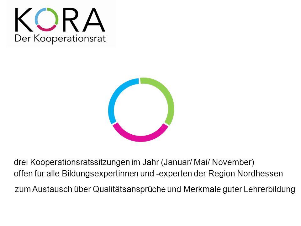 drei Kooperationsratssitzungen im Jahr (Januar/ Mai/ November) offen für alle Bildungsexpertinnen und -experten der Region Nordhessen zum Austausch über Qualitätsansprüche und Merkmale guter Lehrerbildung