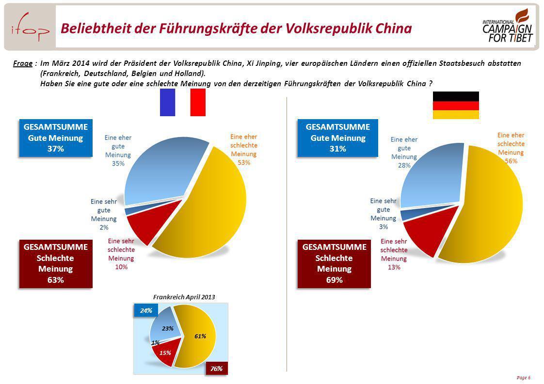 Page 6 Beliebtheit der Führungskräfte der Volksrepublik China Frage :Im März 2014 wird der Präsident der Volksrepublik China, Xi Jinping, vier europäischen Ländern einen offiziellen Staatsbesuch abstatten (Frankreich, Deutschland, Belgien und Holland).