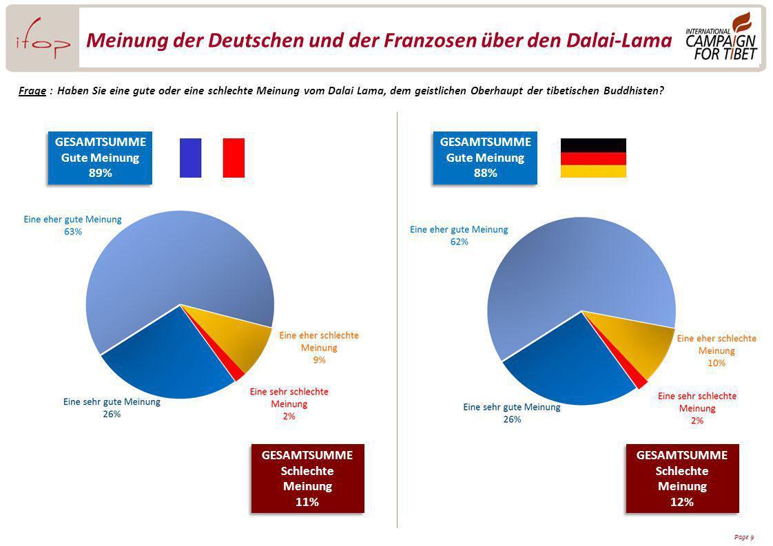Page 9 Meinung der Deutschen und der Franzosen über den Dalai-Lama Frage :Haben Sie eine gute oder eine schlechte Meinung vom Dalai Lama, dem geistlichen Oberhaupt der tibetischen Buddhisten.