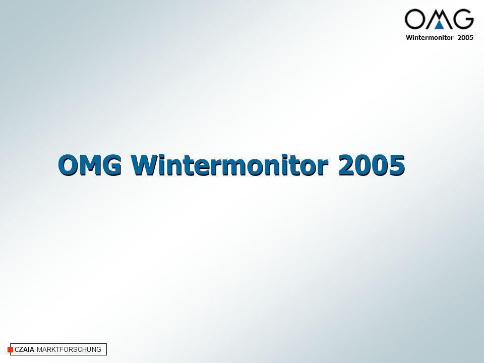 CZAIA MARKTFORSCHUNG OMG Wintermonitor 2005 Wintermonitor 2005