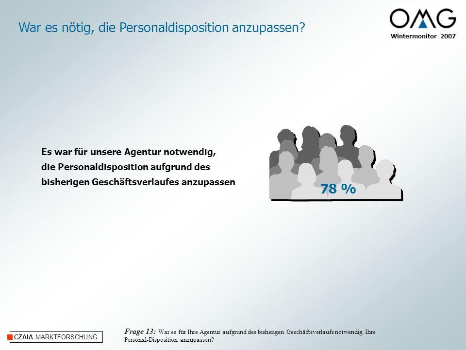 CZAIA MARKTFORSCHUNG Wintermonitor 2007 78 % Es war für unsere Agentur notwendig, die Personaldisposition aufgrund des bisherigen Geschäftsverlaufes anzupassen War es nötig, die Personaldisposition anzupassen.