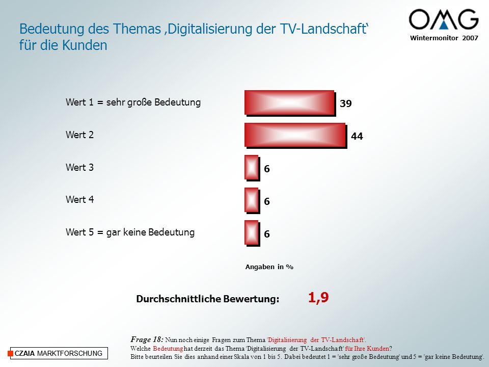 CZAIA MARKTFORSCHUNG Wintermonitor 2007 CZAIA MARKTFORSCHUNG Frage 18: Nun noch einige Fragen zum Thema 'Digitalisierung der TV-Landschaft'. Welche Be