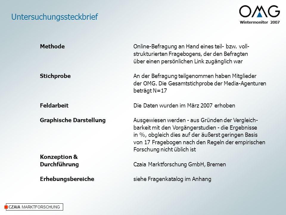CZAIA MARKTFORSCHUNG Wintermonitor 2007 Untersuchungssteckbrief Online-Befragung an Hand eines teil- bzw. voll- strukturierten Fragebogens, der den Be