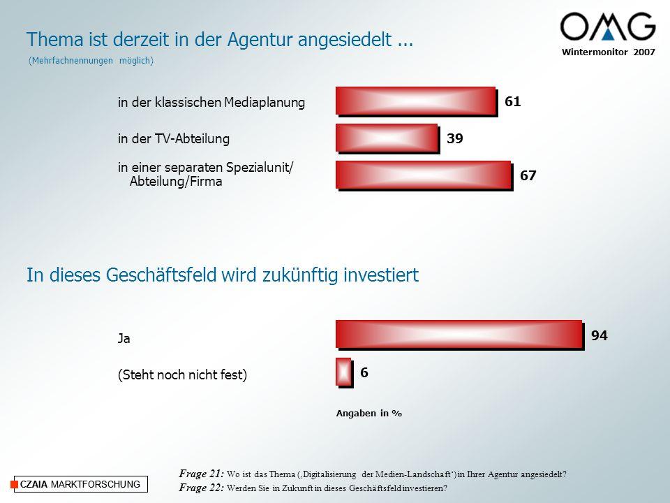 CZAIA MARKTFORSCHUNG Wintermonitor 2007 CZAIA MARKTFORSCHUNG Angaben in % In dieses Geschäftsfeld wird zukünftig investiert in der klassischen Mediapl