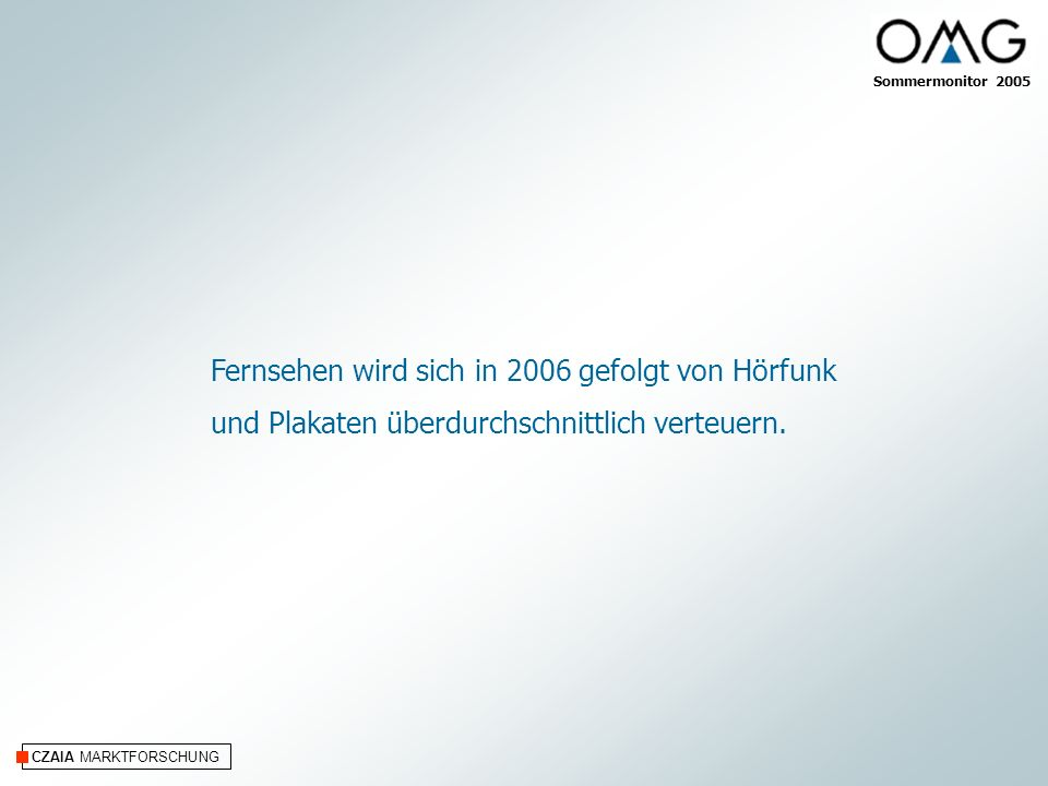 CZAIA MARKTFORSCHUNG Fernsehen wird sich in 2006 gefolgt von Hörfunk und Plakaten überdurchschnittlich verteuern.