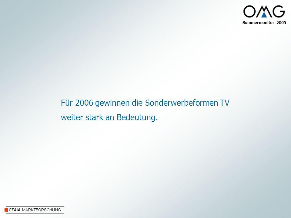 CZAIA MARKTFORSCHUNG Für 2006 gewinnen die Sonderwerbeformen TV weiter stark an Bedeutung.