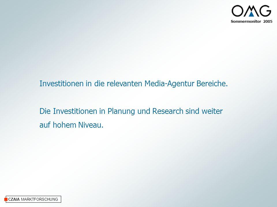 CZAIA MARKTFORSCHUNG Investitionen in die relevanten Media-Agentur Bereiche.