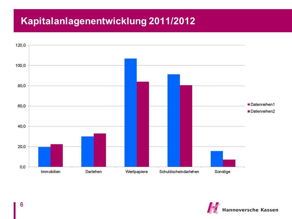 6 Kapitalanlagenentwicklung 2011/2012 6