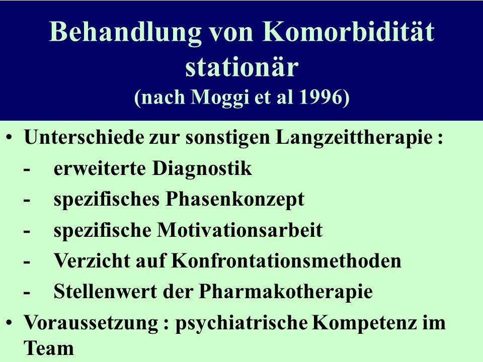 Modifikationen der stationären Therapien Reduzierte Dauer der stationären Phase, gefolgt von einer Wiedereingliederungsphase ambulant/teilstationär Sp