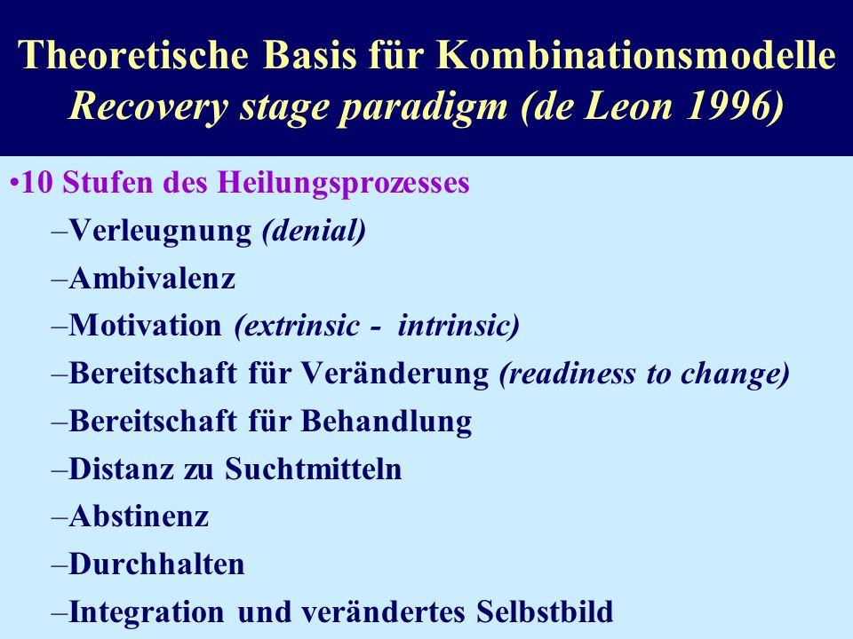 Kombinierte Modelle stationärer Langzeittherapie mit Substitution (de Leon 2003, Espegren et al 2003) TG mit externem Methadonprogramm TG mit fakultat