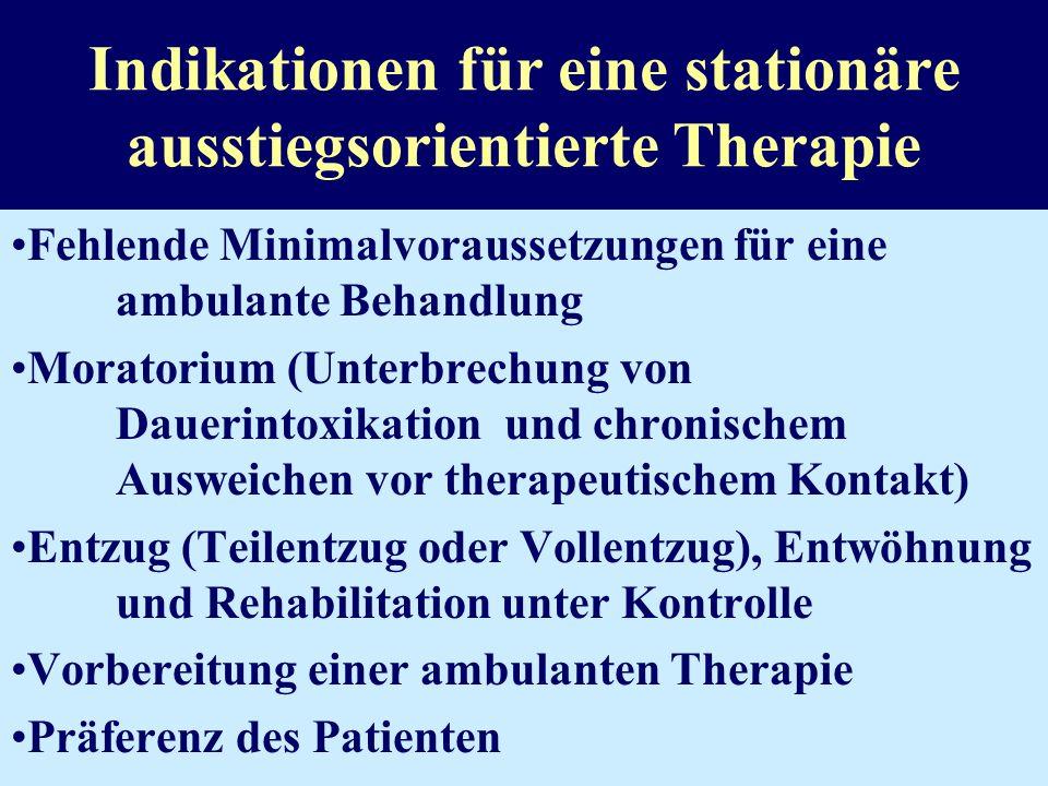 Indikationen für Kombinationsmodell Opiatabhängige mit fortgesetztem Heroinkonsum und chaotischem Lebensstil während methadongestützter Behandlung Hoc