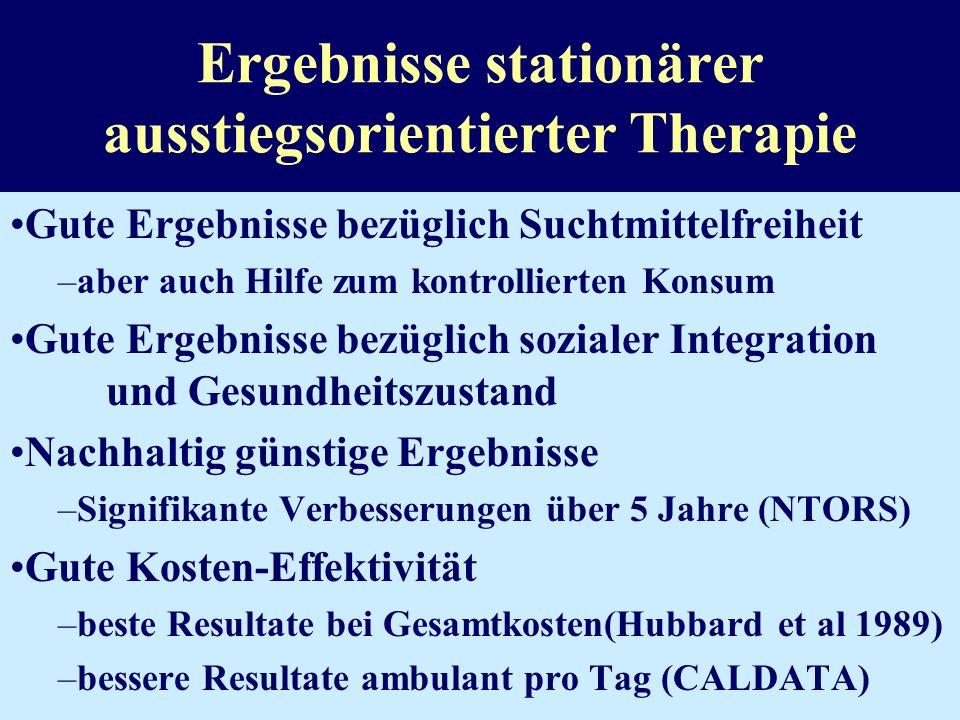 Besondere Risiken der stationären Langzeittherapie Hohe Abbrecherquoten (bis 2/3) Schwächung von Selbstverantwortung und Sozialkompetenz in einem dire