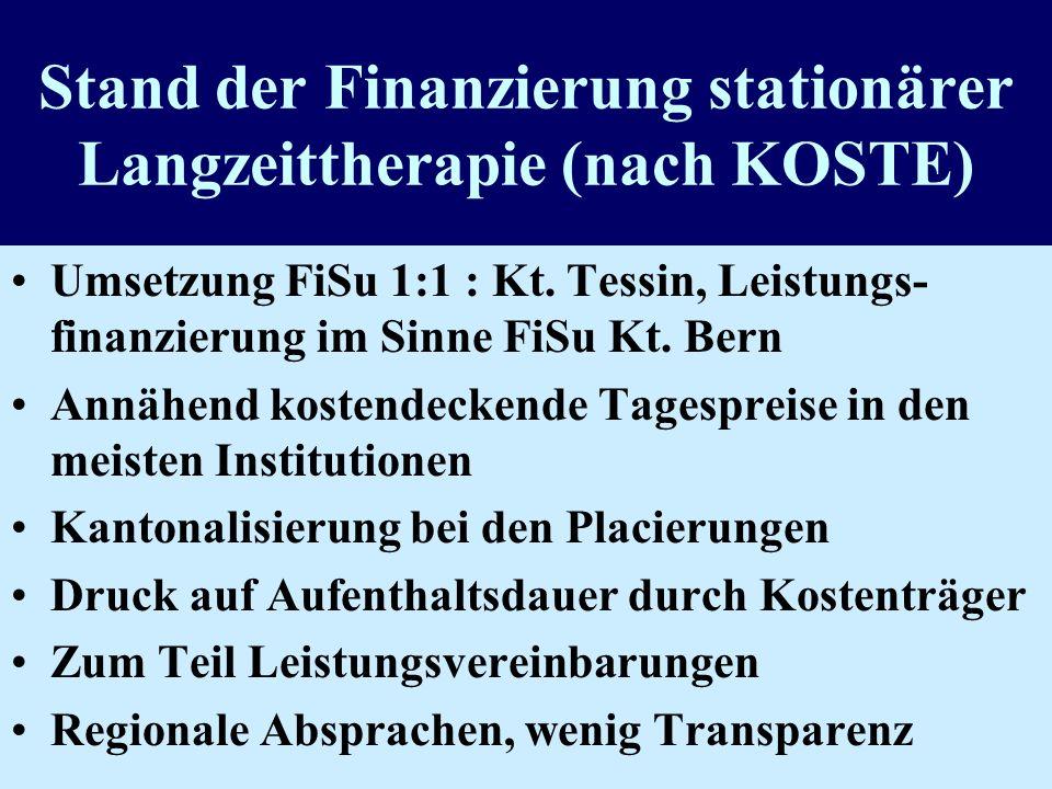 Schliessungen stationärer drogen- therapeutischer Einrichtungen 1999-2004 (nach KOSTE)