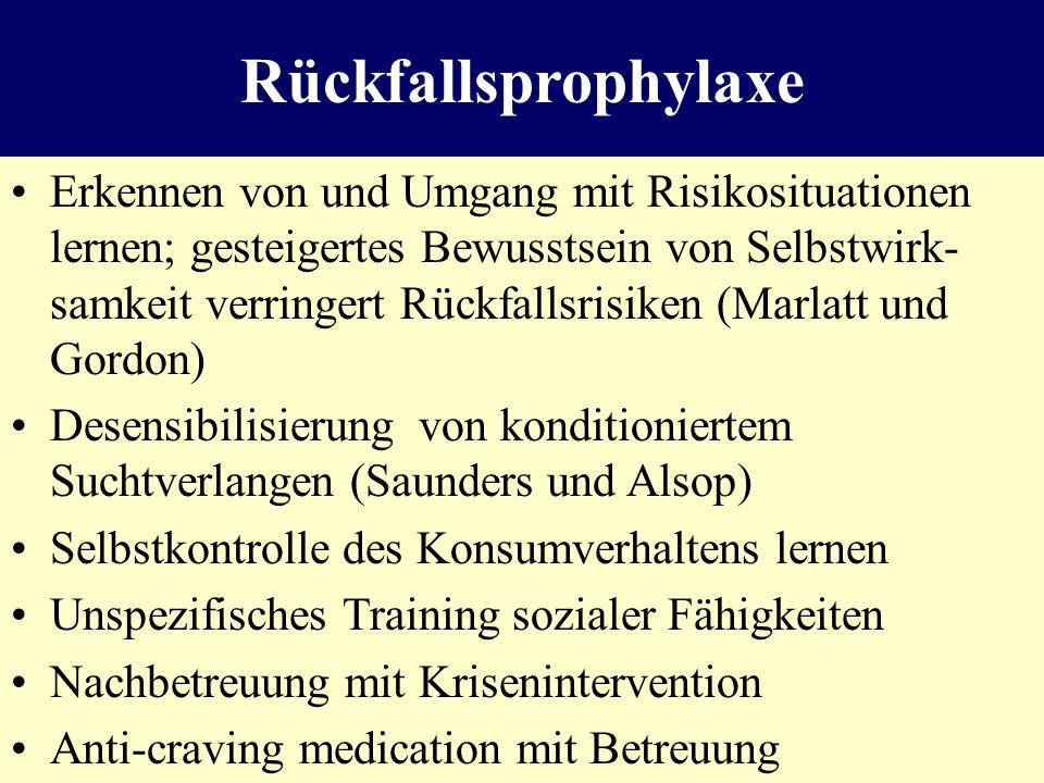 Psychotherapie ambulant Gesonderte Indikation Vereinbarung über Vorgehen, Dauer, Kontrollen, Sanktionen, Abschluss Methoden : -verhaltenstherapeutisch