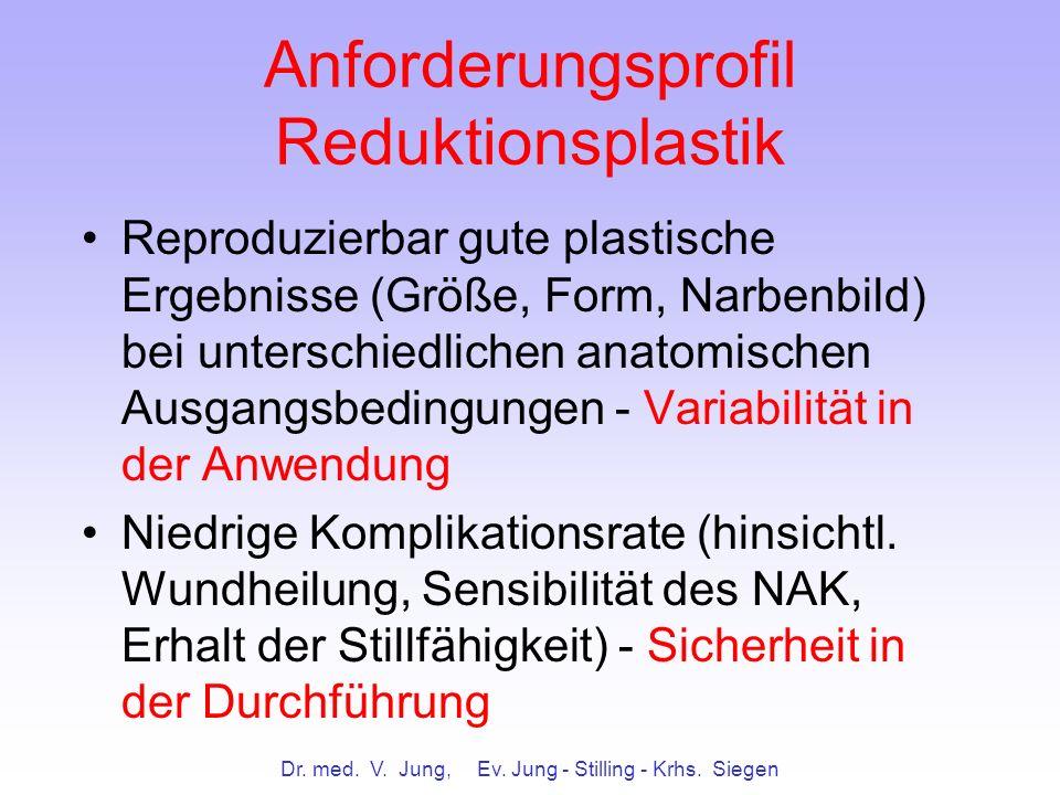 Dr. med. V. Jung, Ev. Jung - Stilling - Krhs. Siegen Anforderungsprofil Reduktionsplastik Reproduzierbar gute plastische Ergebnisse (Größe, Form, Narb