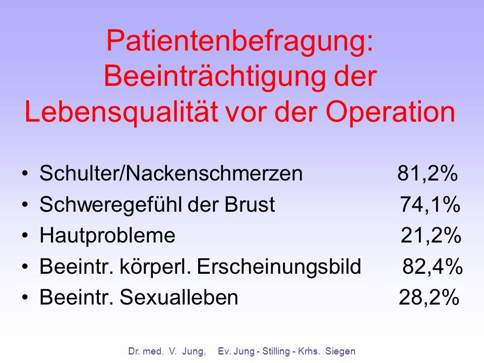Dr. med. V. Jung, Ev. Jung - Stilling - Krhs. Siegen Patientenbefragung: Beeinträchtigung der Lebensqualität vor der Operation Schulter/Nackenschmerze