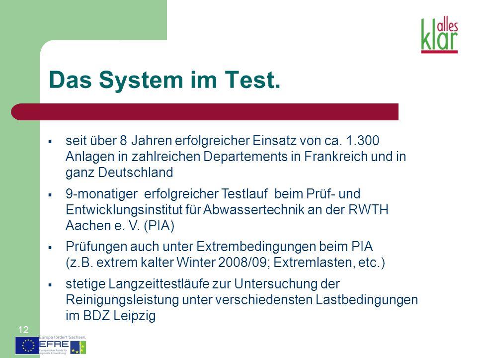 Das System im Test.seit über 8 Jahren erfolgreicher Einsatz von ca.