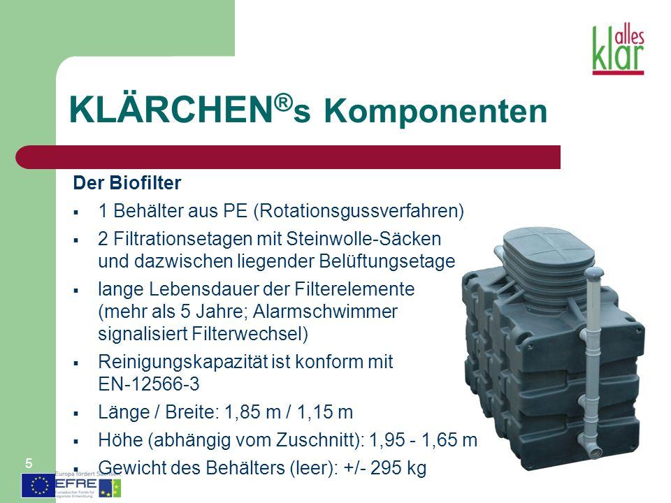 KLÄRCHEN ® s Komponenten Der Biofilter 1 Behälter aus PE (Rotationsgussverfahren) 2 Filtrationsetagen mit Steinwolle-Säcken und dazwischen liegender B