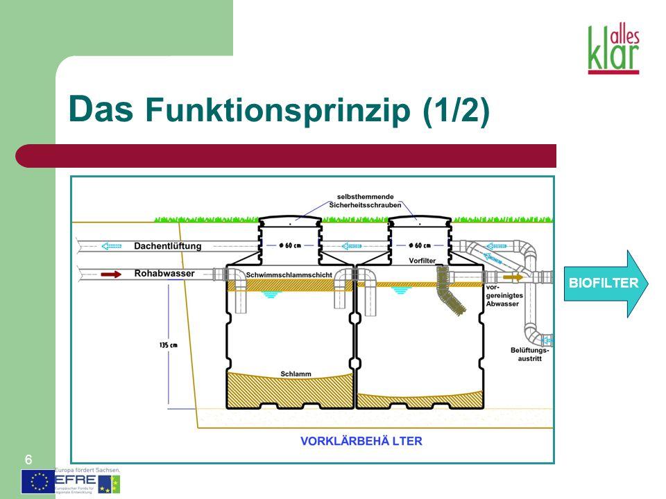 Das Funktionsprinzip (1/2) BIOFILTER 6