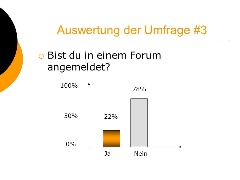 Auswertung der Umfrage #3 Bist du in einem Forum angemeldet? 100% 50% 0% 22% 78% JaNein