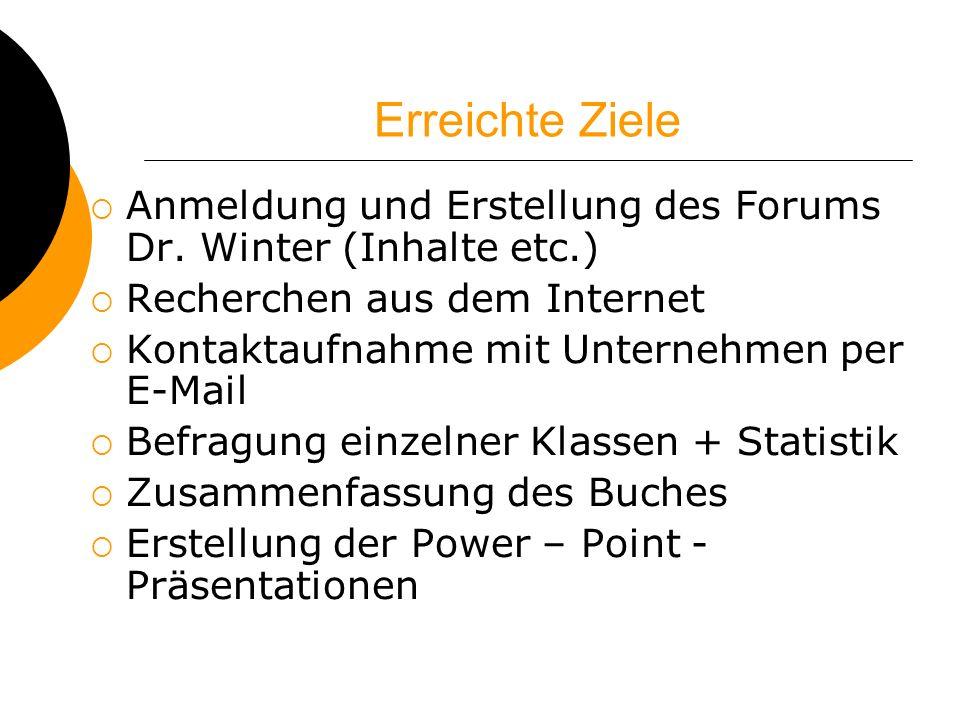 Erreichte Ziele Anmeldung und Erstellung des Forums Dr. Winter (Inhalte etc.) Recherchen aus dem Internet Kontaktaufnahme mit Unternehmen per E-Mail B