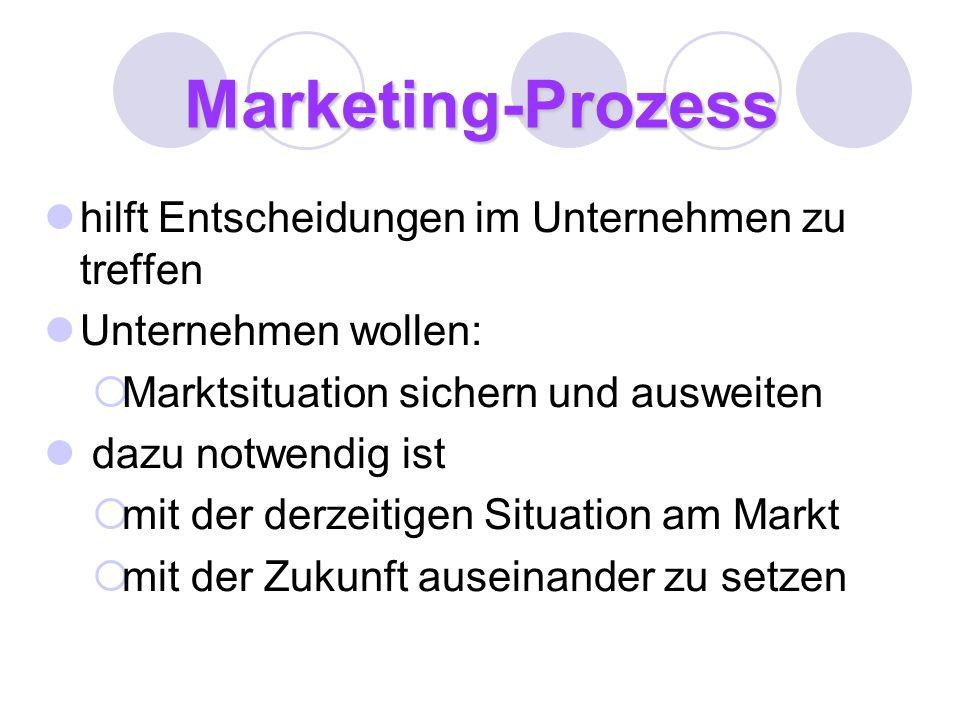Marketing-Prozess hilft Entscheidungen im Unternehmen zu treffen Unternehmen wollen: Marktsituation sichern und ausweiten dazu notwendig ist mit der d
