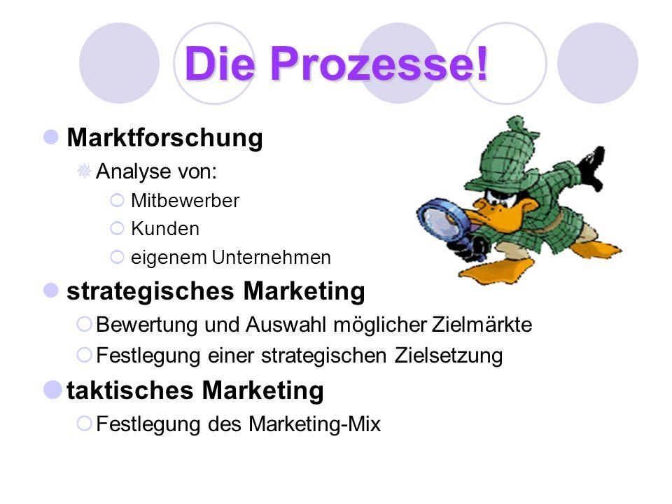Die Prozesse! Marktforschung Analyse von: Mitbewerber Kunden eigenem Unternehmen strategisches Marketing Bewertung und Auswahl möglicher Zielmärkte Fe