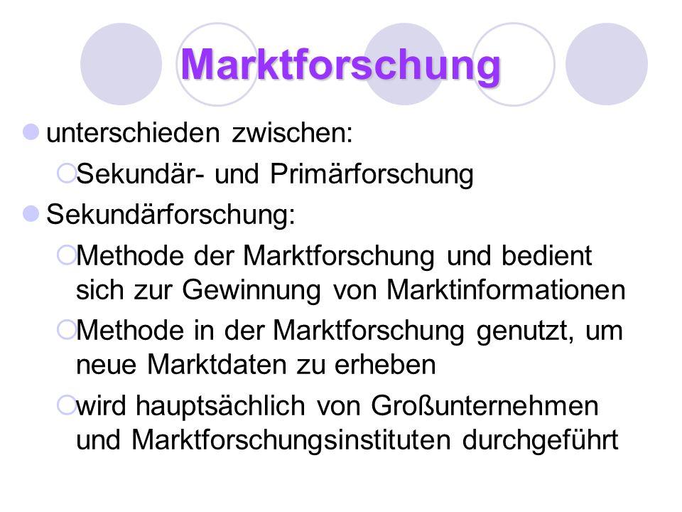 Marktforschung unterschieden zwischen: Sekundär- und Primärforschung Sekundärforschung: Methode der Marktforschung und bedient sich zur Gewinnung von