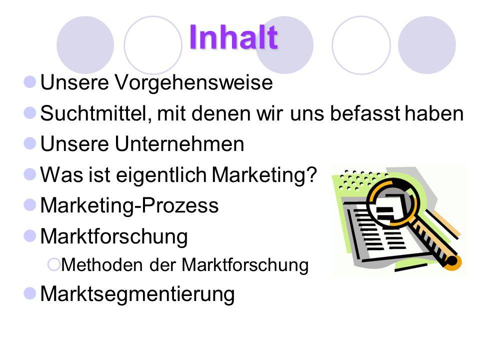 Inhalt Unsere Vorgehensweise Suchtmittel, mit denen wir uns befasst haben Unsere Unternehmen Was ist eigentlich Marketing? Marketing-Prozess Marktfors