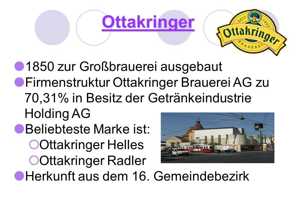 Ottakringer 1850 zur Großbrauerei ausgebaut Firmenstruktur Ottakringer Brauerei AG zu 70,31% in Besitz der Getränkeindustrie Holding AG Beliebteste Ma
