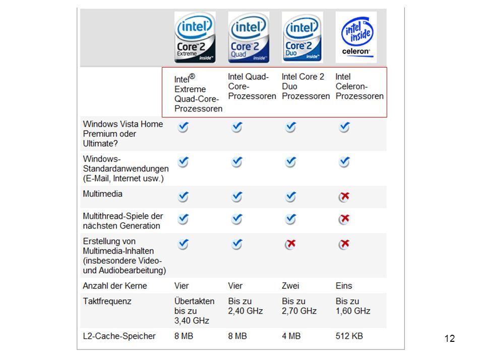 Intel Core 2 Quad Prozessor Werbespot von Intel: http://www.intel.com/products/processor/core2quad/demo/d emo.html 13