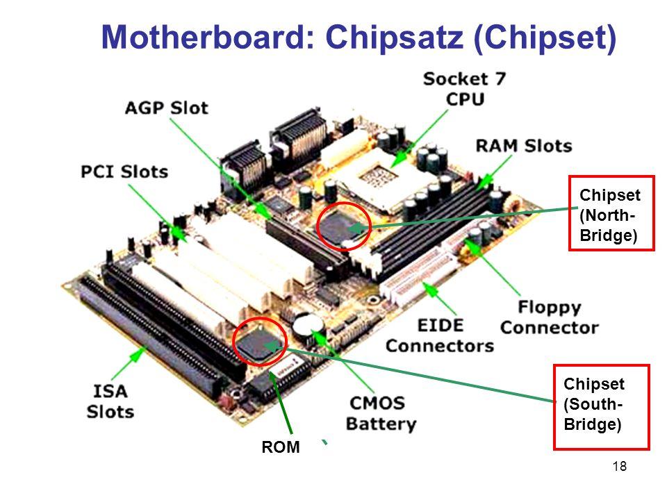 19 Motherboard: Chipsatz (Chipset)